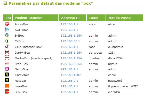 administration-box-internet